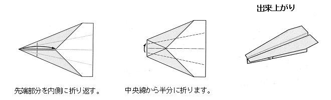 nishita.rakusaba.jp